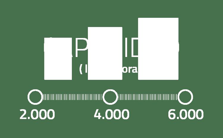 Capacidad AludePure PC