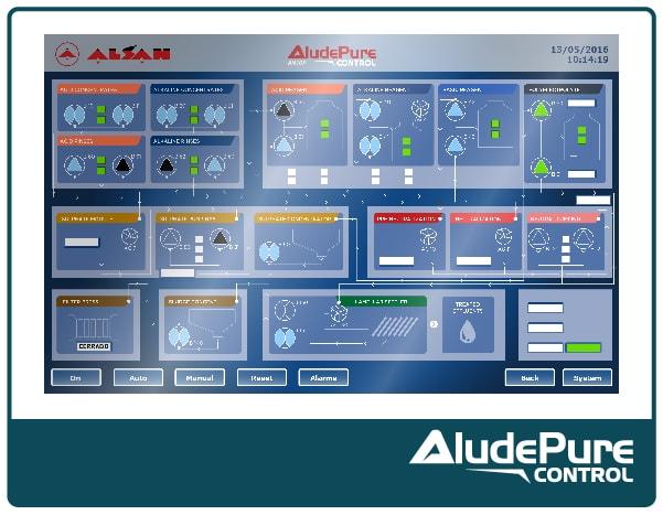 AludePure Control. Software de gestión de parámetros y estado